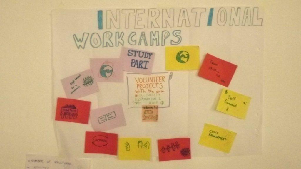 Workshop na tému dobrovoľnícke aktivity